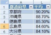 average_top5.jpg